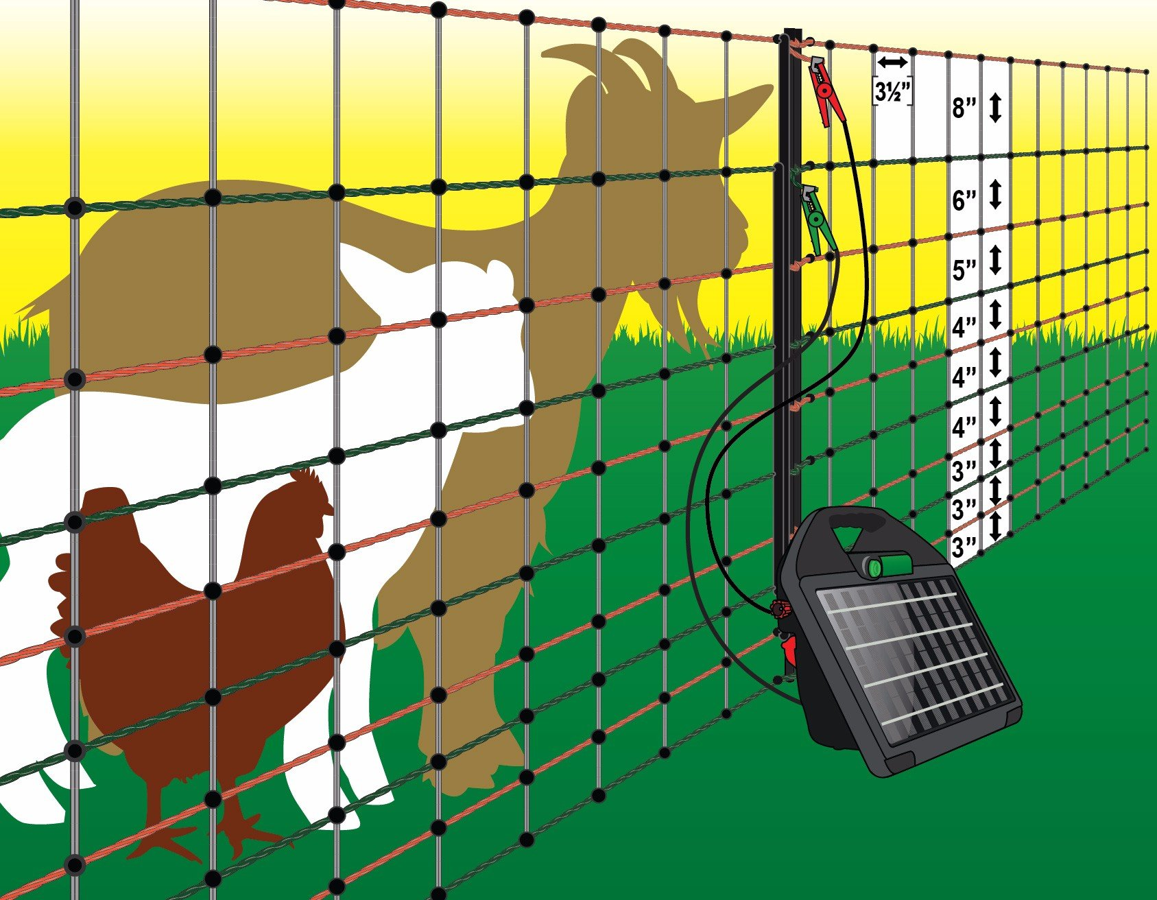 82' Electric Poultry Pen - POWERFIELDS - High Quality